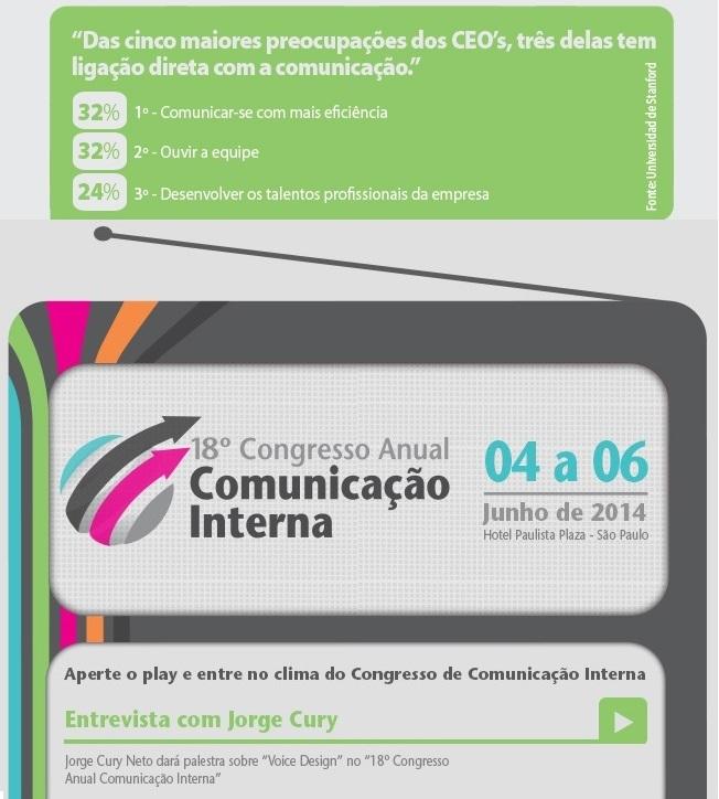 Voice Design será palestra de abertura do Congresso Anual Comunicação Interna