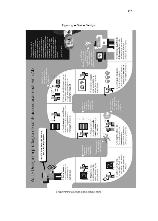 Livro de João Mattar destaca o Voice Design aplicado na Educação a Distância