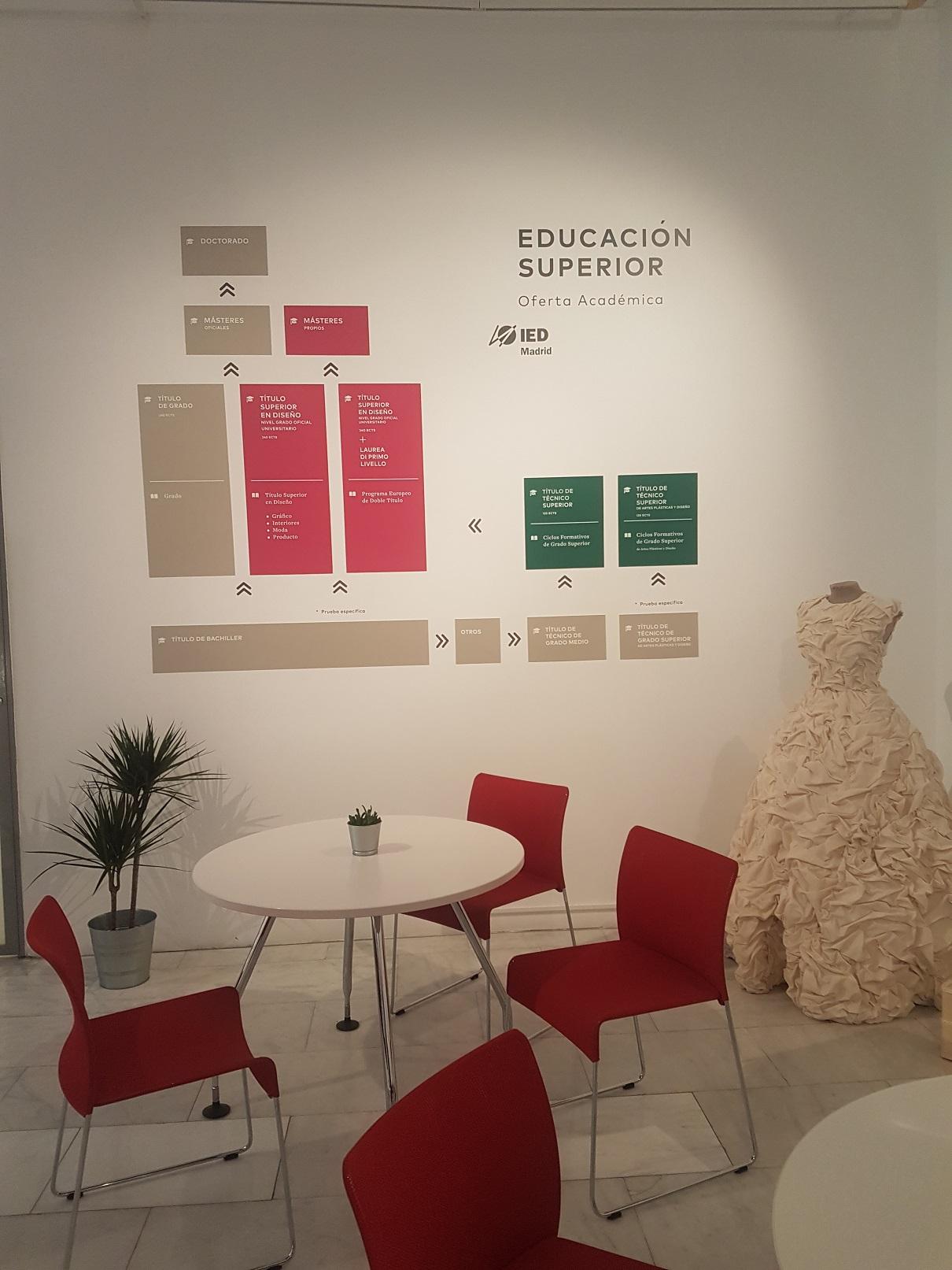 Voice Design no IED de Madrid